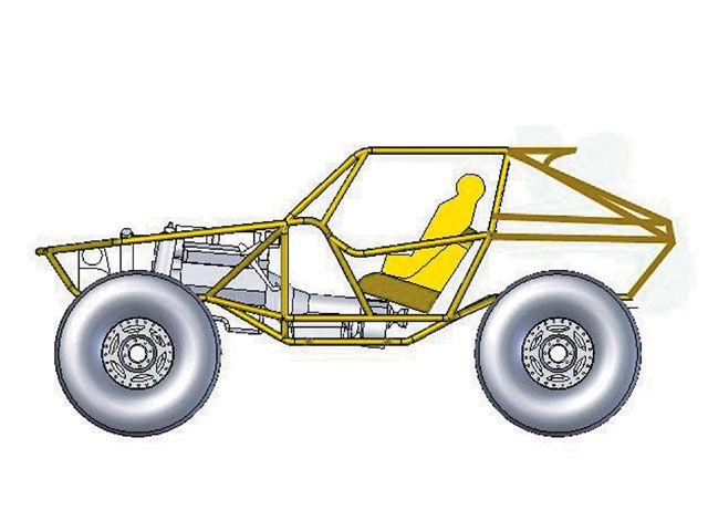 Go Kart Plans 2 Seater Mini Buggy Simple Frame | DIY Projects ...