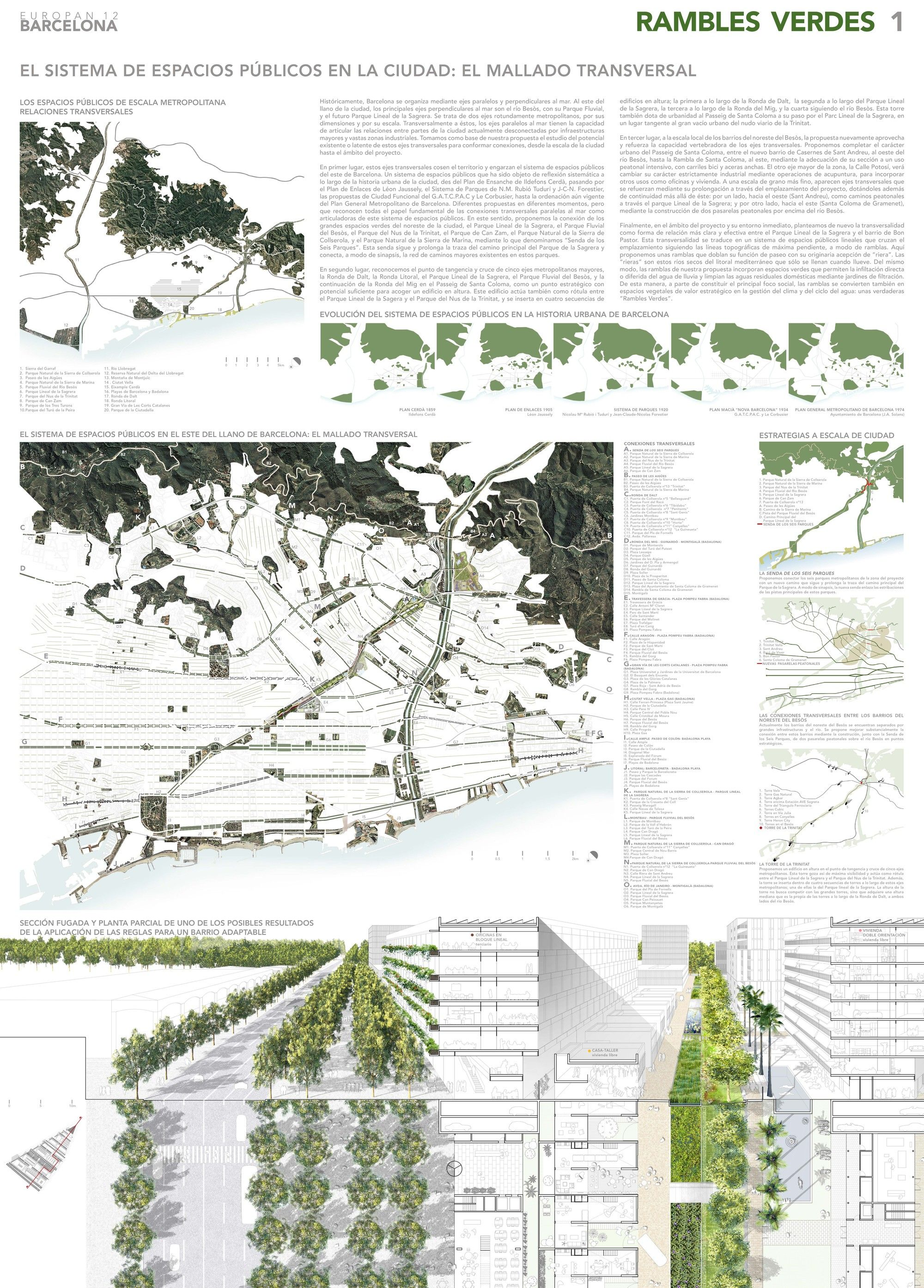 Pin On Urban Planning