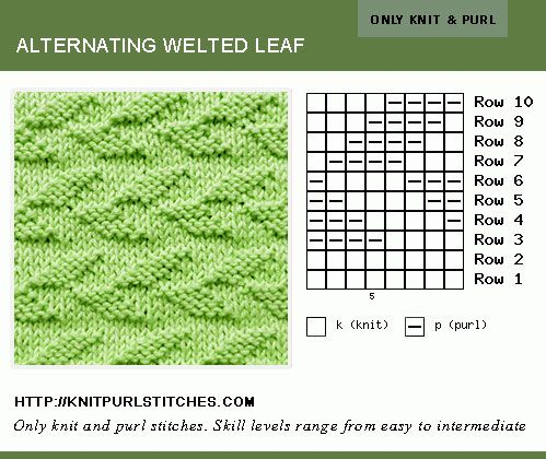 Knit and Purl. Flat knitting. Alternating Welted Leaf stitch | Knit ...