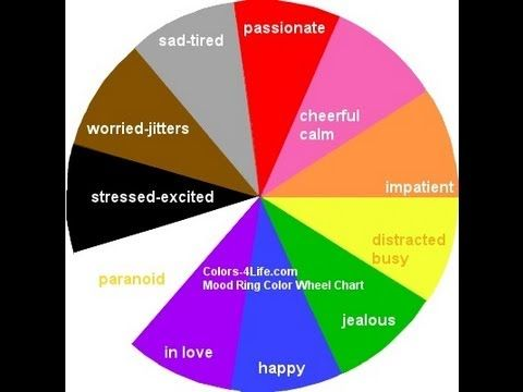 Color Feelings Chart color brown meaning and mood ring color symbolism | vídeos para