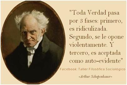 Revolución de conciencia.