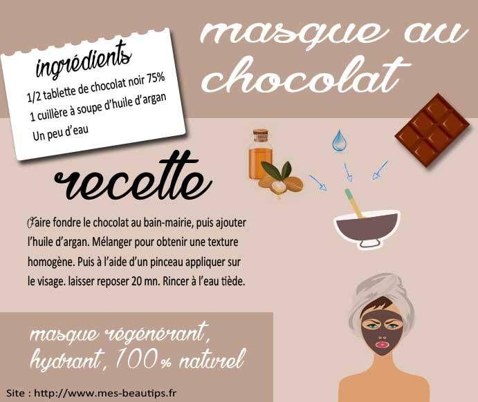 #masque_chocolat