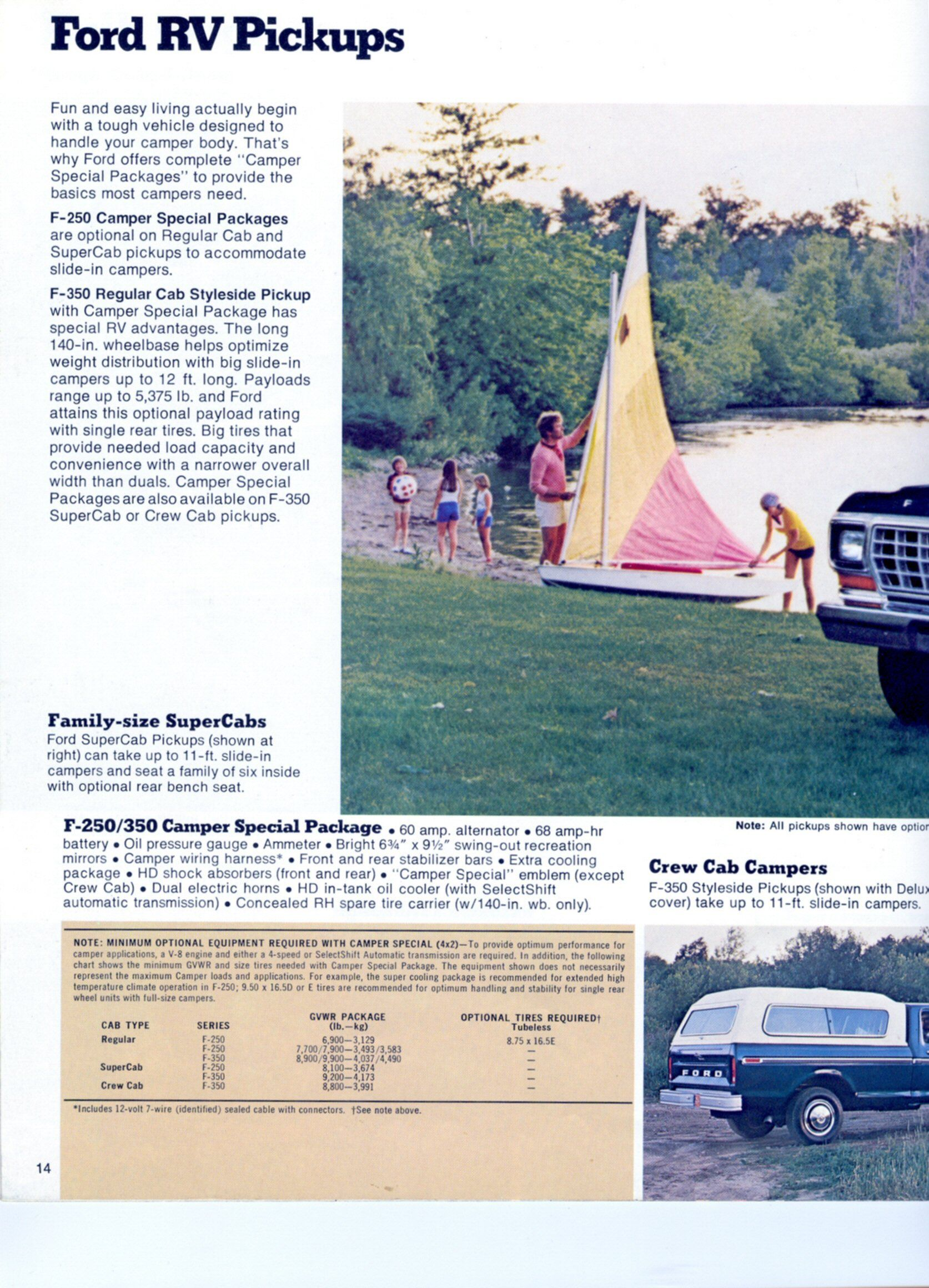 Camper Wiring Harness F on grand marquis wiring harness, model t wiring harness, f100 wiring harness, wrangler wiring harness, f650 wiring harness, h2 wiring harness, truck wiring harness, tundra wiring harness, dodge wiring harness, cherokee wiring harness, fj cruiser wiring harness, ranger wiring harness, f150 wiring harness, f550 wiring harness, ford wiring harness, gt wiring harness, hhr wiring harness, h3 wiring harness, diesel wiring harness, mustang wiring harness,