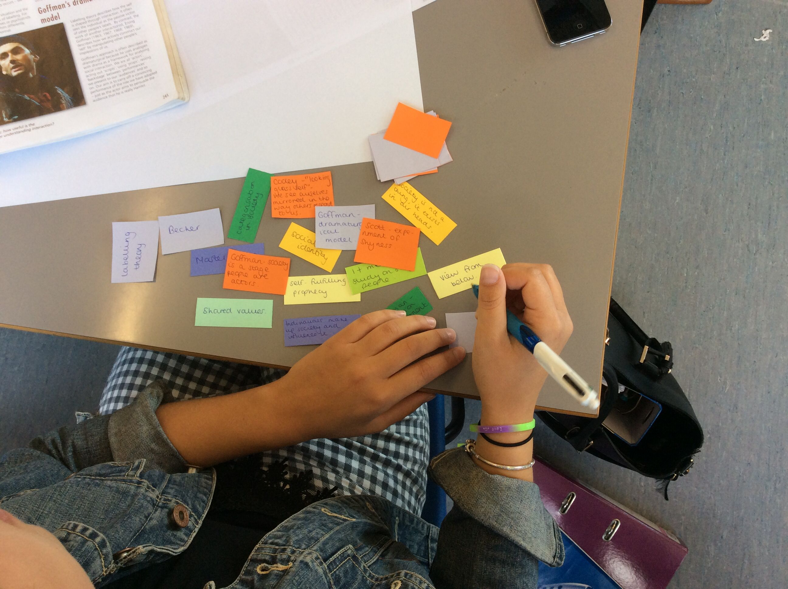 Symbolic interactionism flipped learning activity