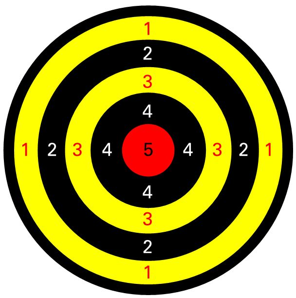Yellow & Black Target with numbers