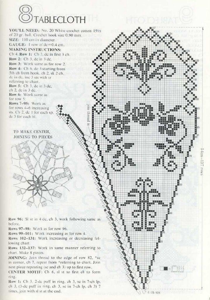 Centro Rotondo Spicchi A Fiori Uncinetto Crochet Tablecloth