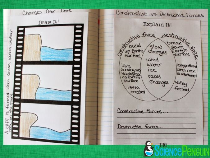 Weathering, Erosion, and Deposition Notebook Photos — The Science Penguin