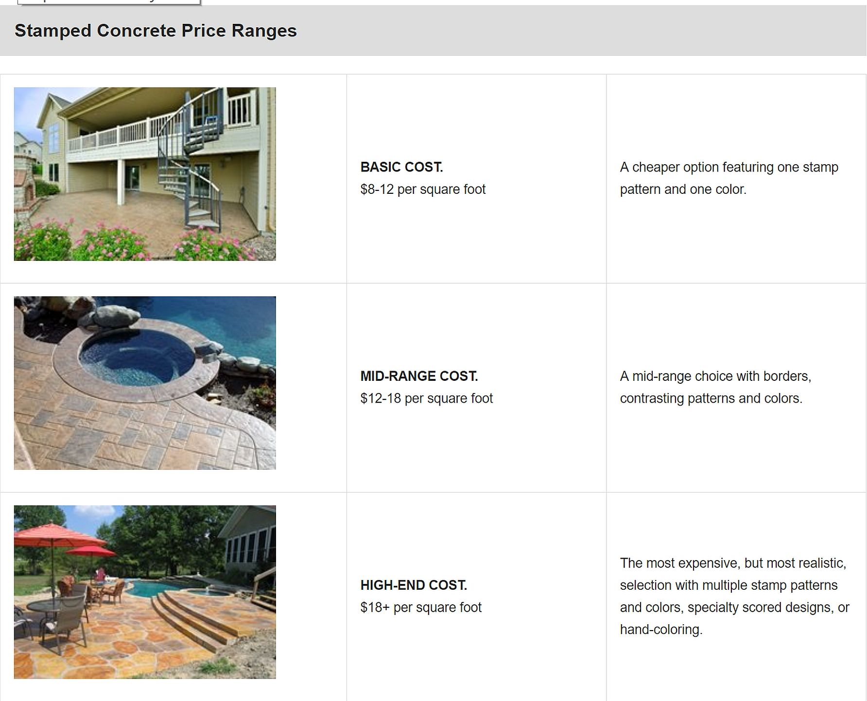 Pricing For Stamped Concrete Pricing Is Based On Location Style