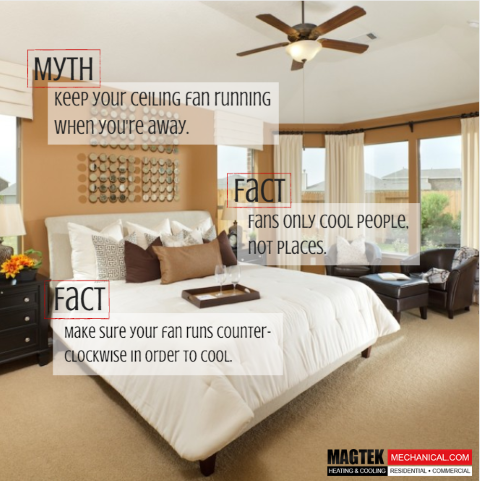 Acmyth Keep Your Ceiling Fan Running When You Re Away Visit Our