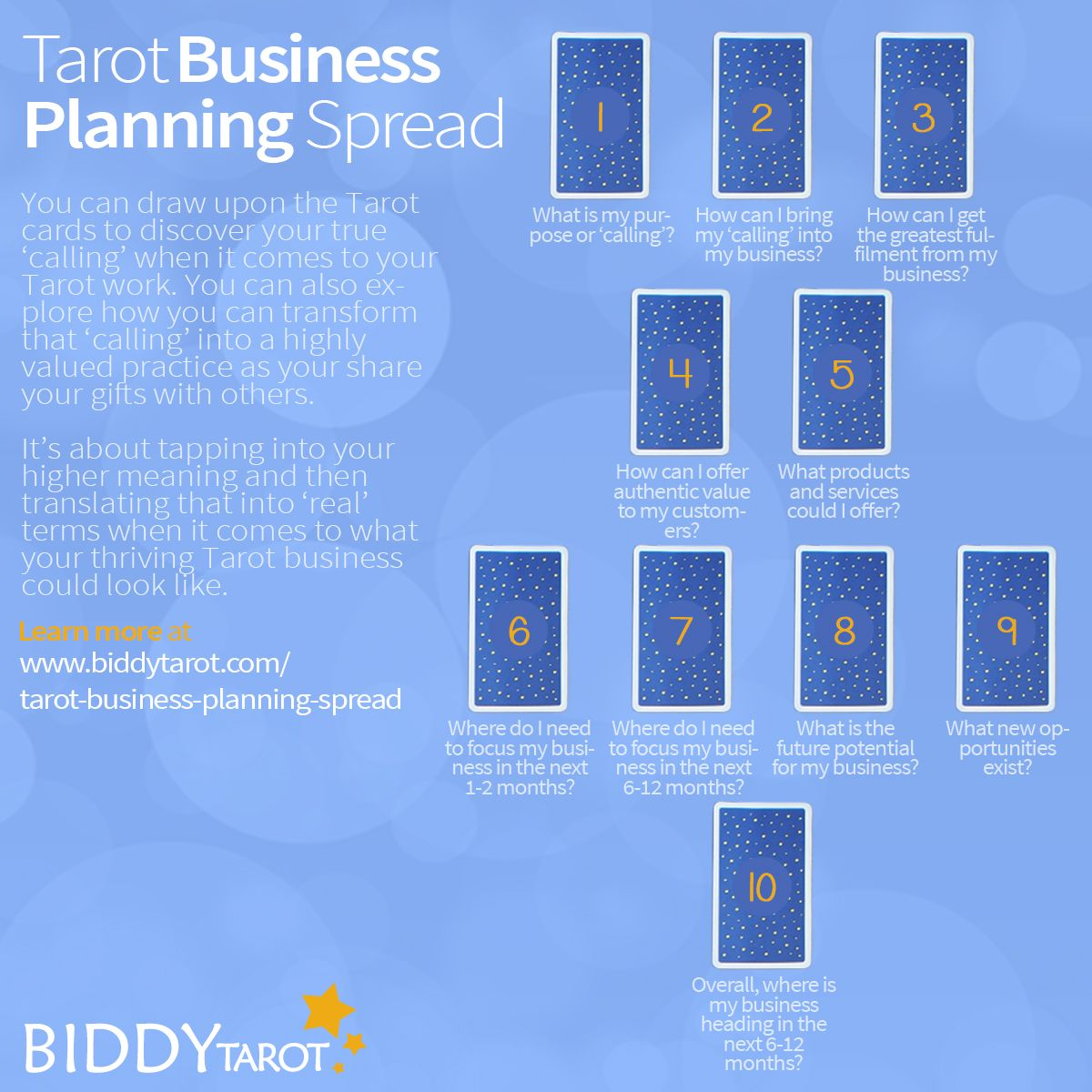 Business Planning Tarot Spread by Biddy Tarot, awesome