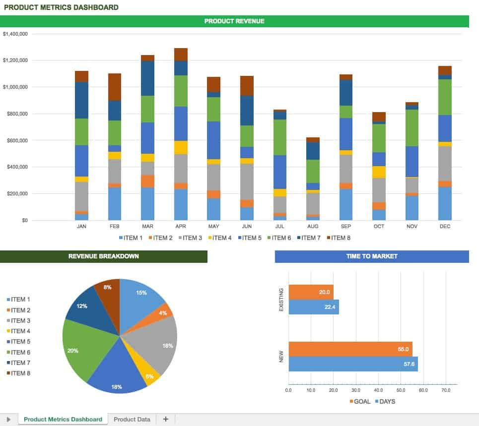 Free Excel Dashboard Templates Smartsheet With Regard To Project Dashboard Template Powerpoi In 2020 Excel Dashboard Templates Kpi Dashboard Excel Dashboard Template