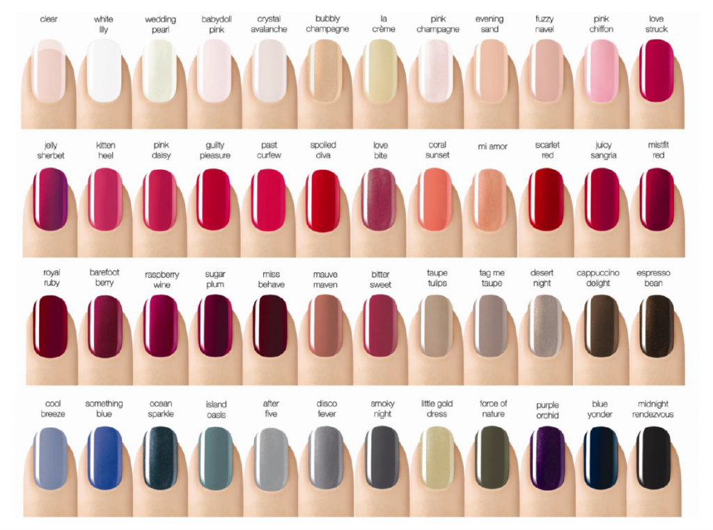 Opi Gel Polish Colors Chart