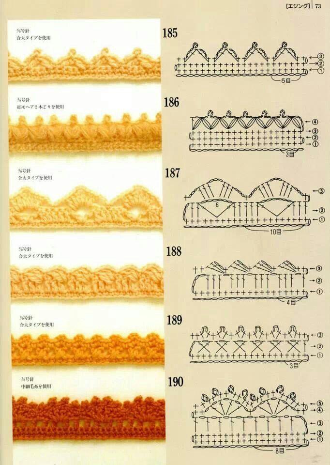 Barrinha | szydełkowe wzory | Pinterest | Punto de crochet, Puntadas ...