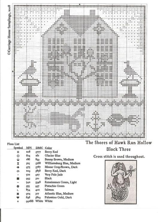 Pin von Mickey Rhinebold auf cross stitch patterns | Pinterest