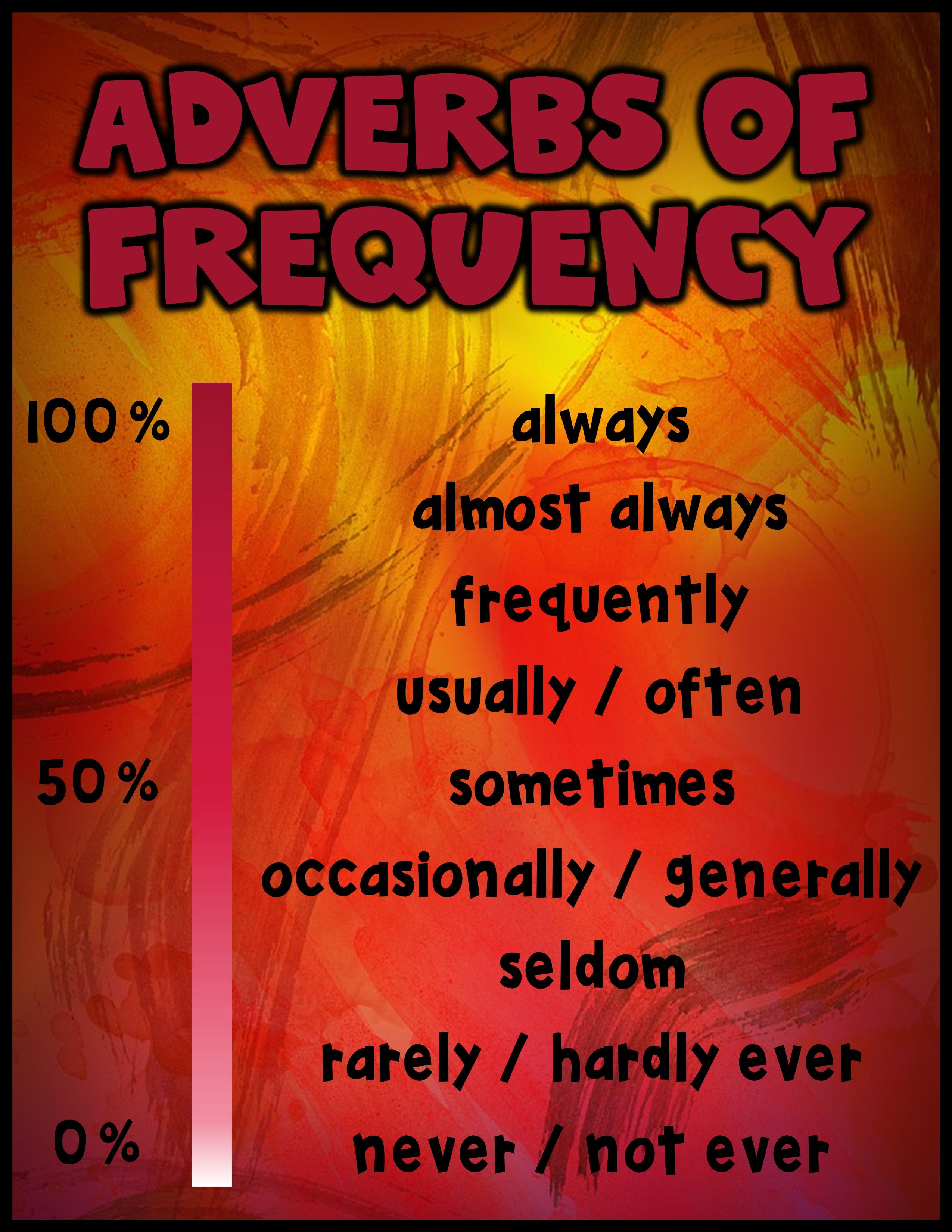 Frequency Adverbs Grammar Guide And Worksheets With