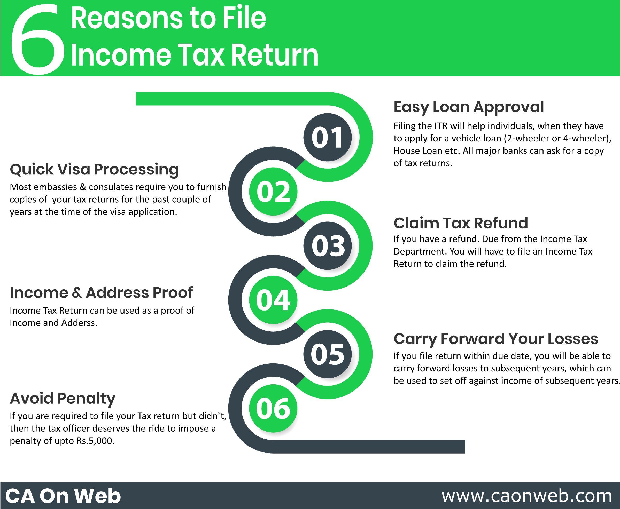 9309a8bb232089d251b1dc8beee085fc - How To Get The Most From Income Tax Return