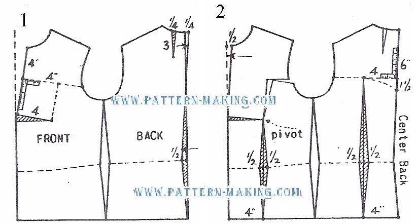 Drafting a Peplum Jacket