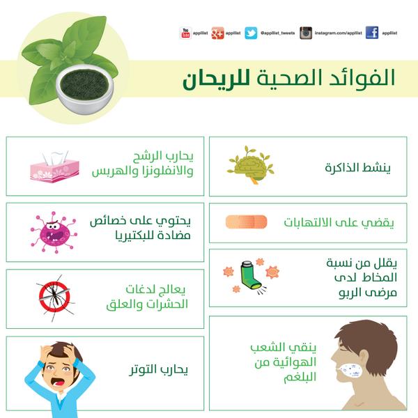 ابليست بالعربية On Twitter Health Facts Fitness Health Facts Food Health And Nutrition