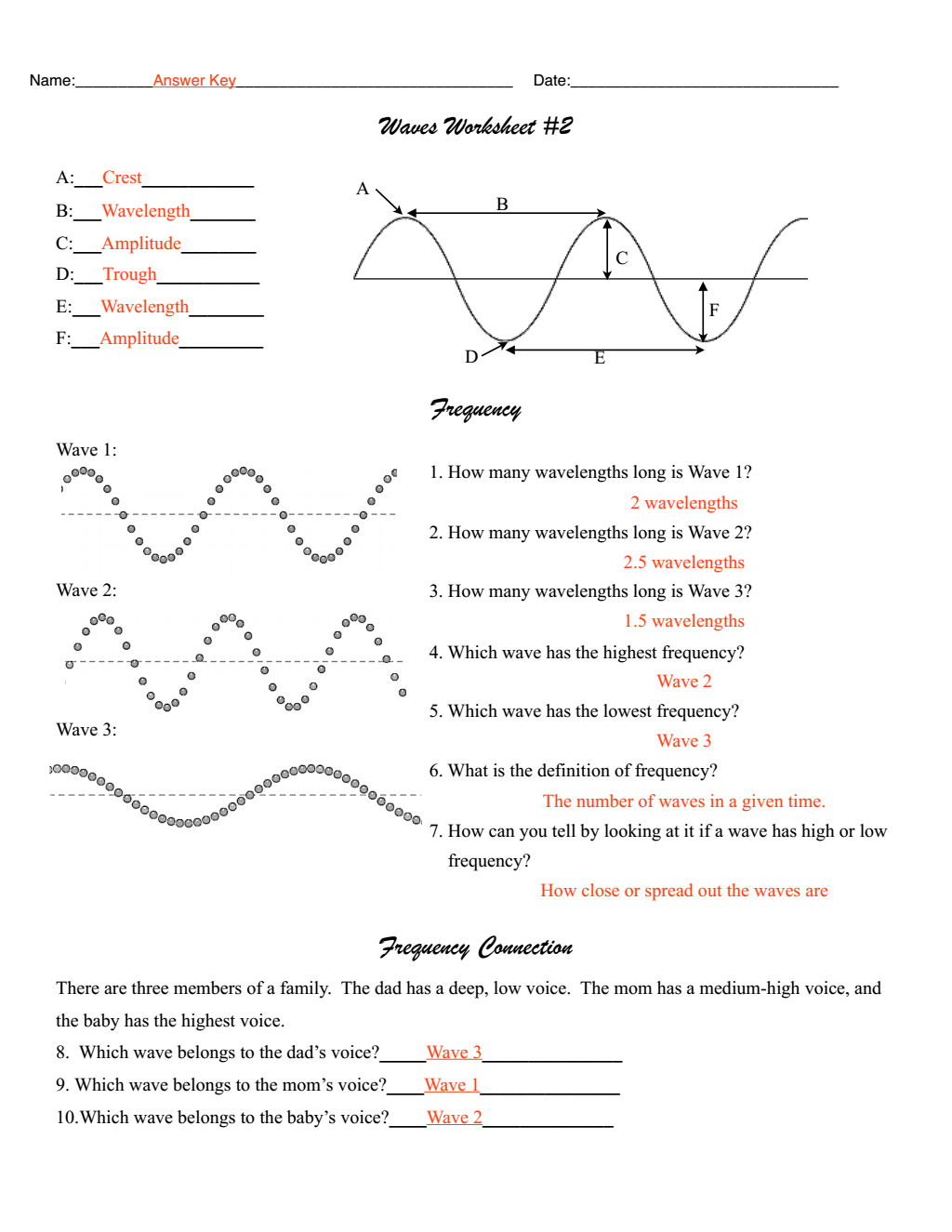 Waves Worksheet 2 Amplitude - Thekidsworksheet