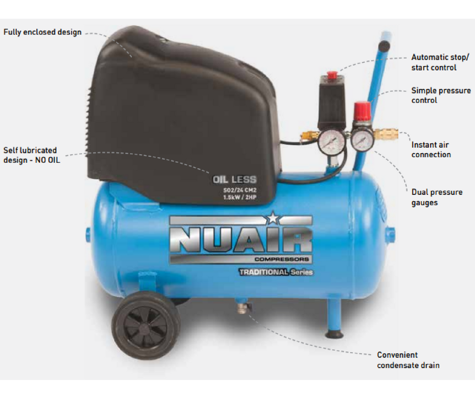 Nuair Oil Free Compressors. No Risk of Oil Spillage and