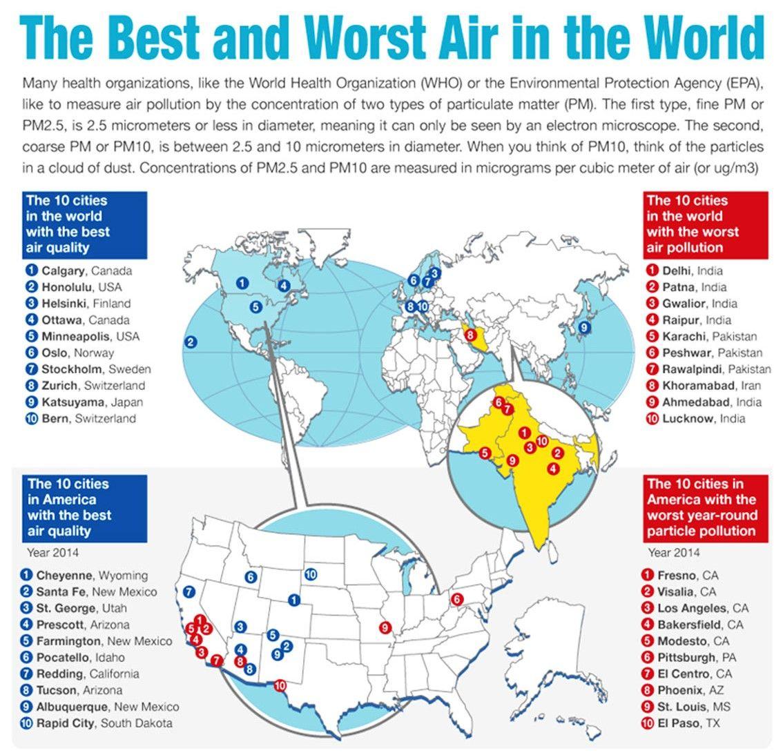 Air Pollution Around The World Dpsolar
