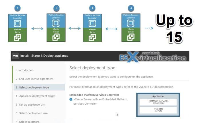 VMware vCenter Server 6 5 Update 2d adds tool to convert external