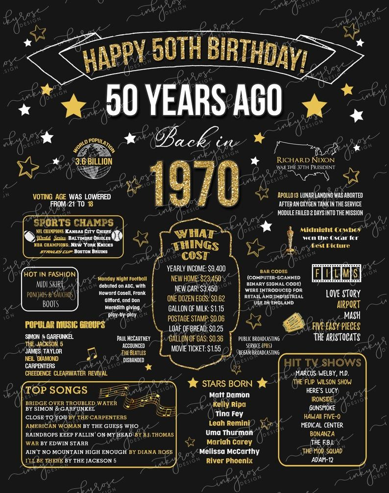 50th Birthday INSTANT DOWNLOAD Poster 1970 Sign, 50th Birthday Gift for Women Men Party Decorations, PRINTABLE Chalkboard Board Facts ideas