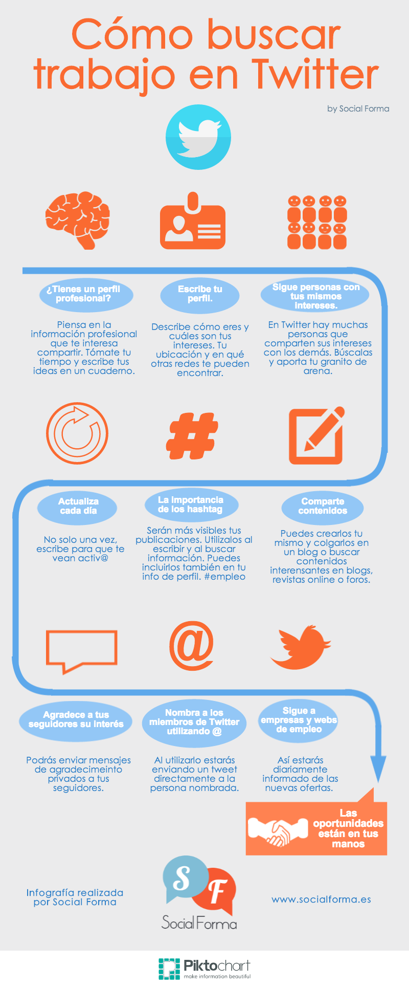 Cómo Buscar Trabajo Con Twitter Infografia Infographic Empleo Socialmedia