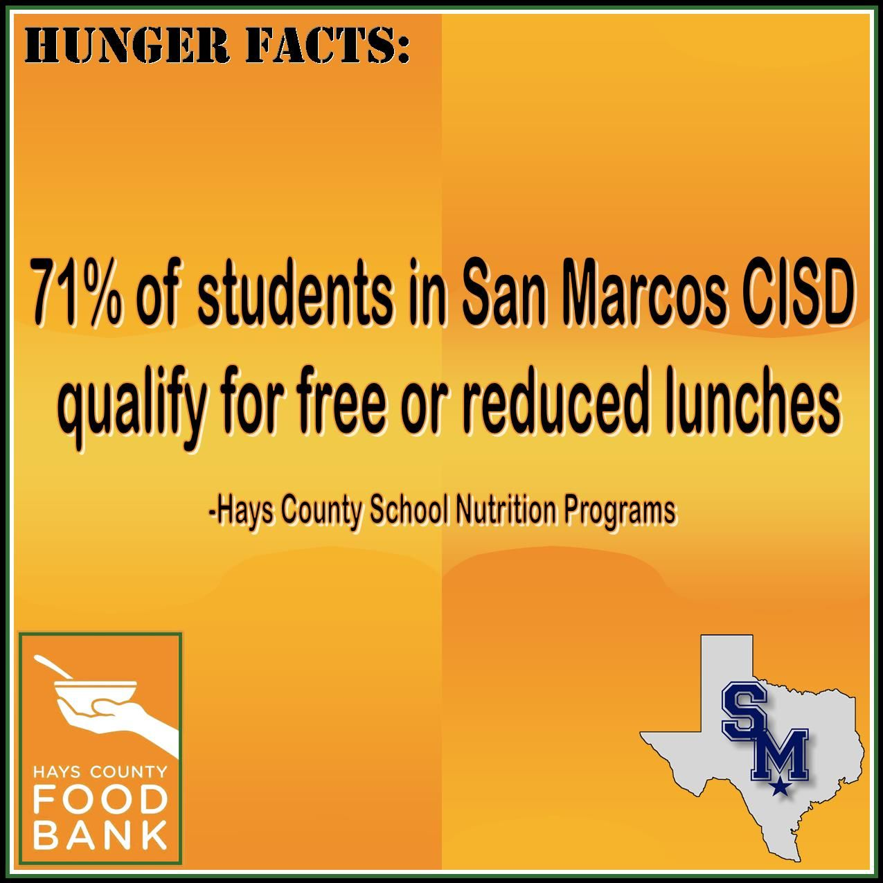 San marcos school districts have a high percentage of