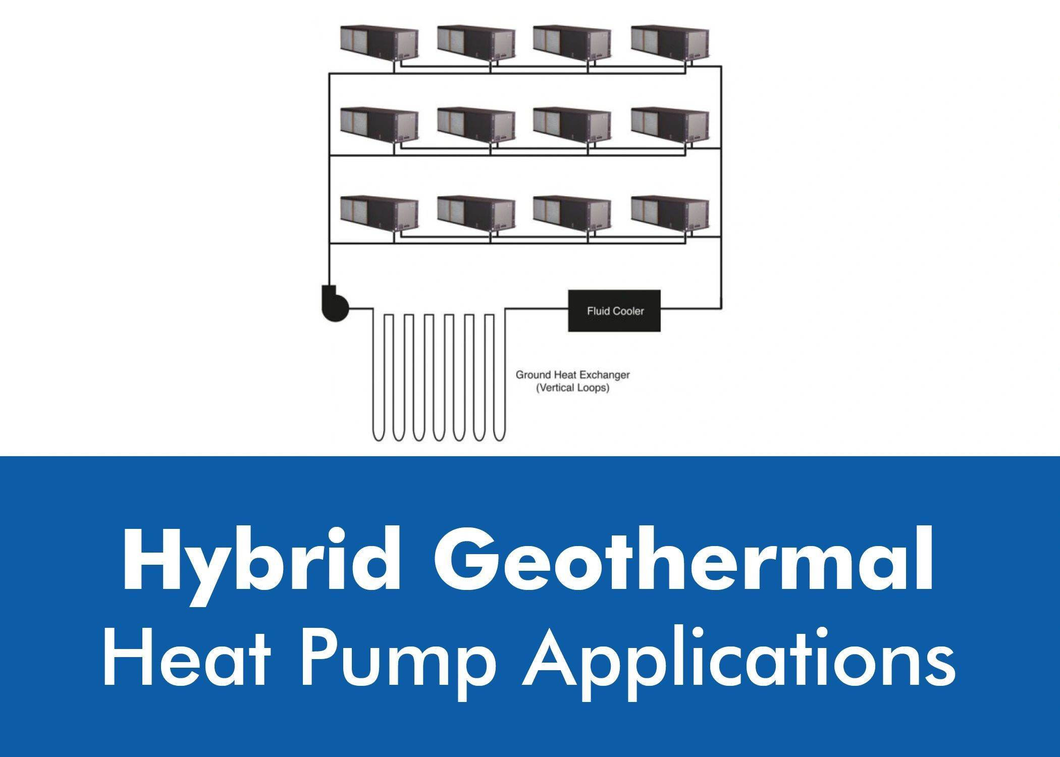 Hybrid Geothermal Heat Pump Applications Hybrid Designs Blend The Use Of Geothermal Resources And Conventional Heat