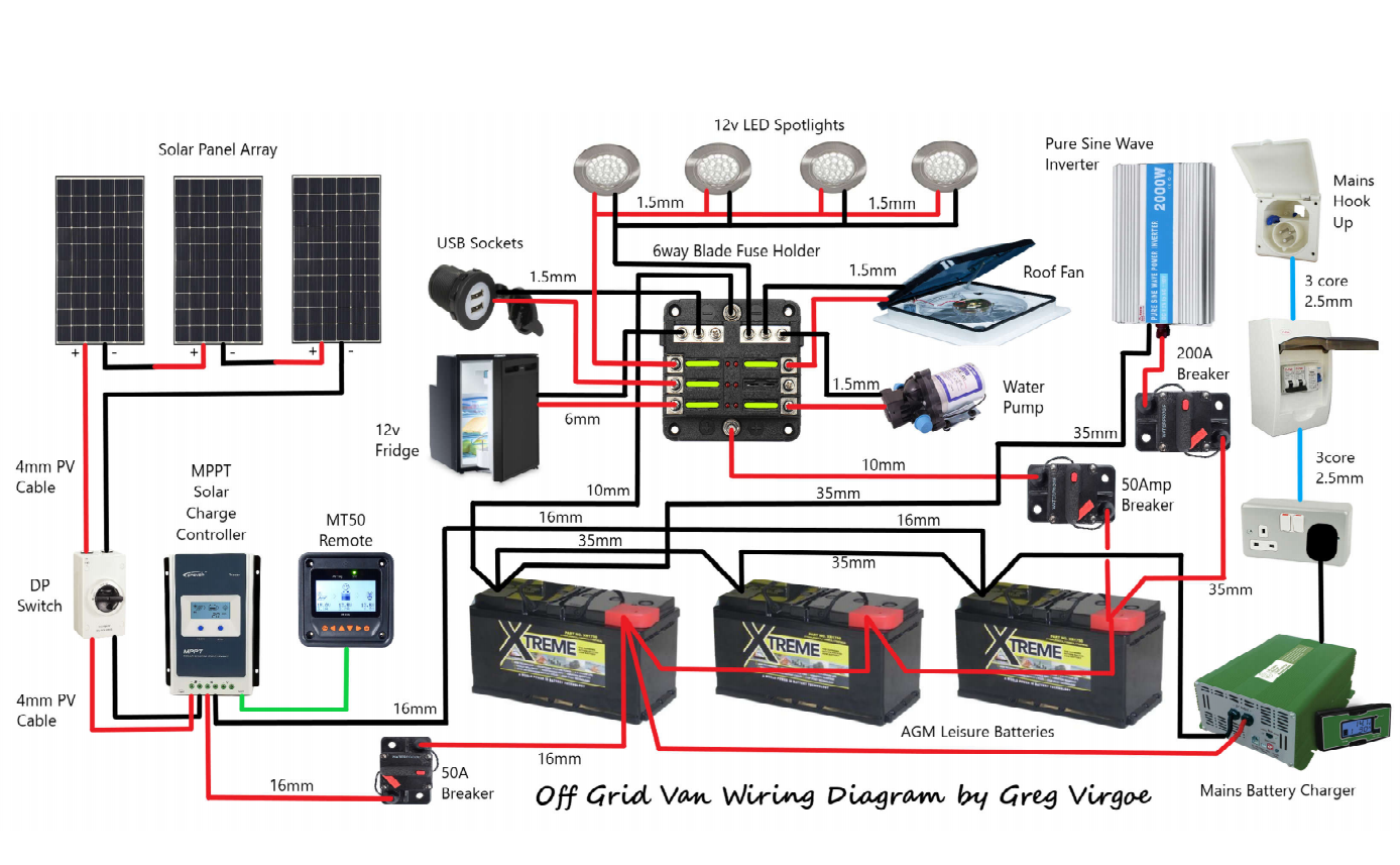 How To Set Up Your Electrical System For Van Life In 2020