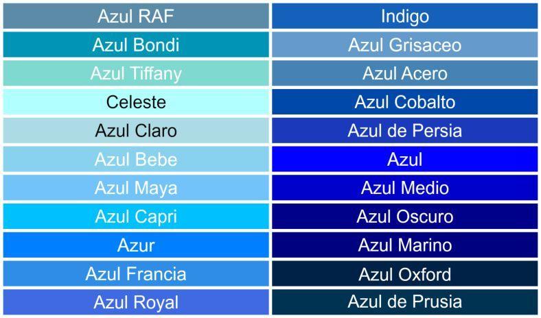 Escala Completa De Azules Con Nombre Busqueda De Google En 2020 Tipos De Azules Paleta De Azul Nombres De Colores