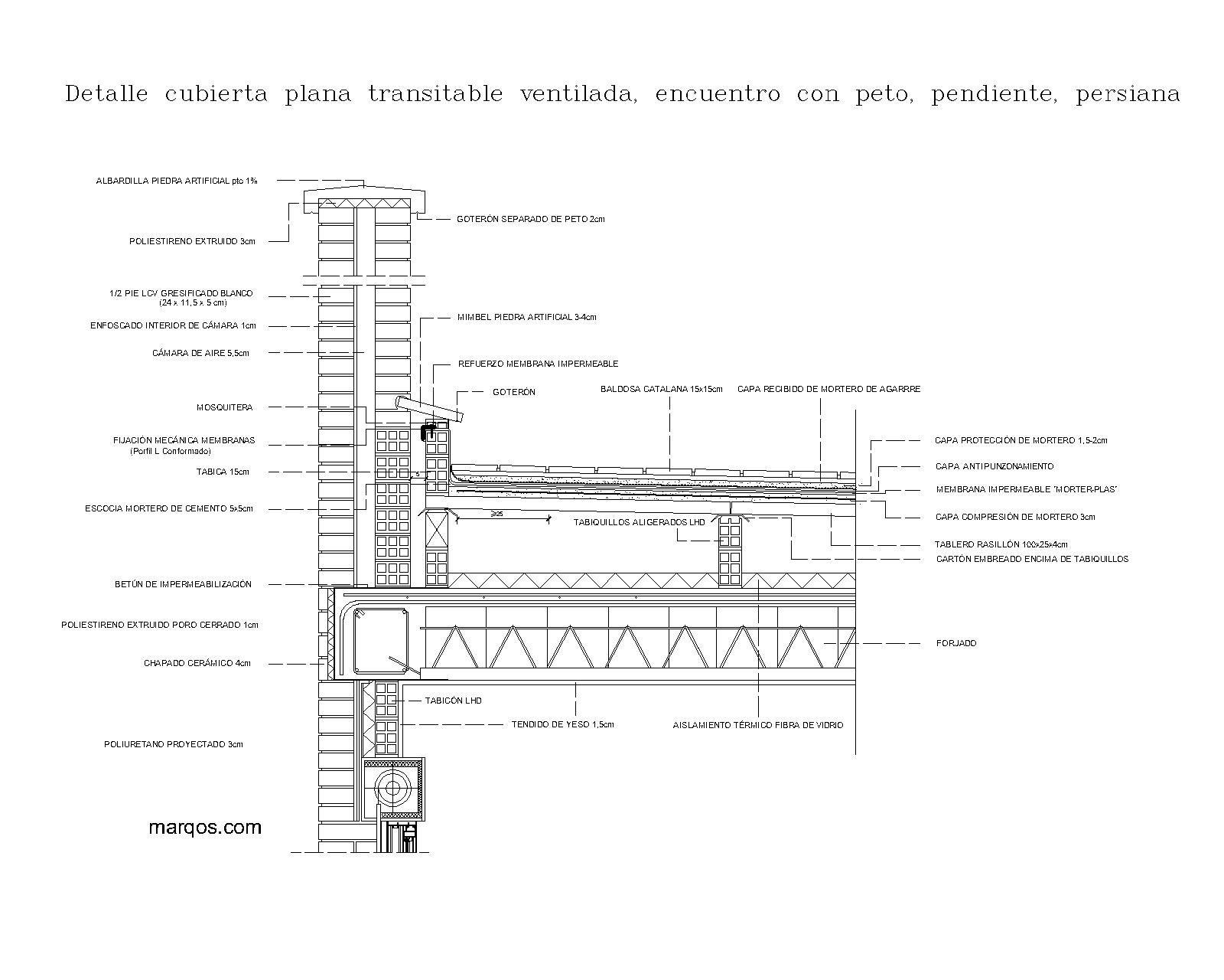 cc0c3516ec2 DETALLE constructivo cubierta plana transitable ventilada, encuentro con  peto, pendiente, persiana