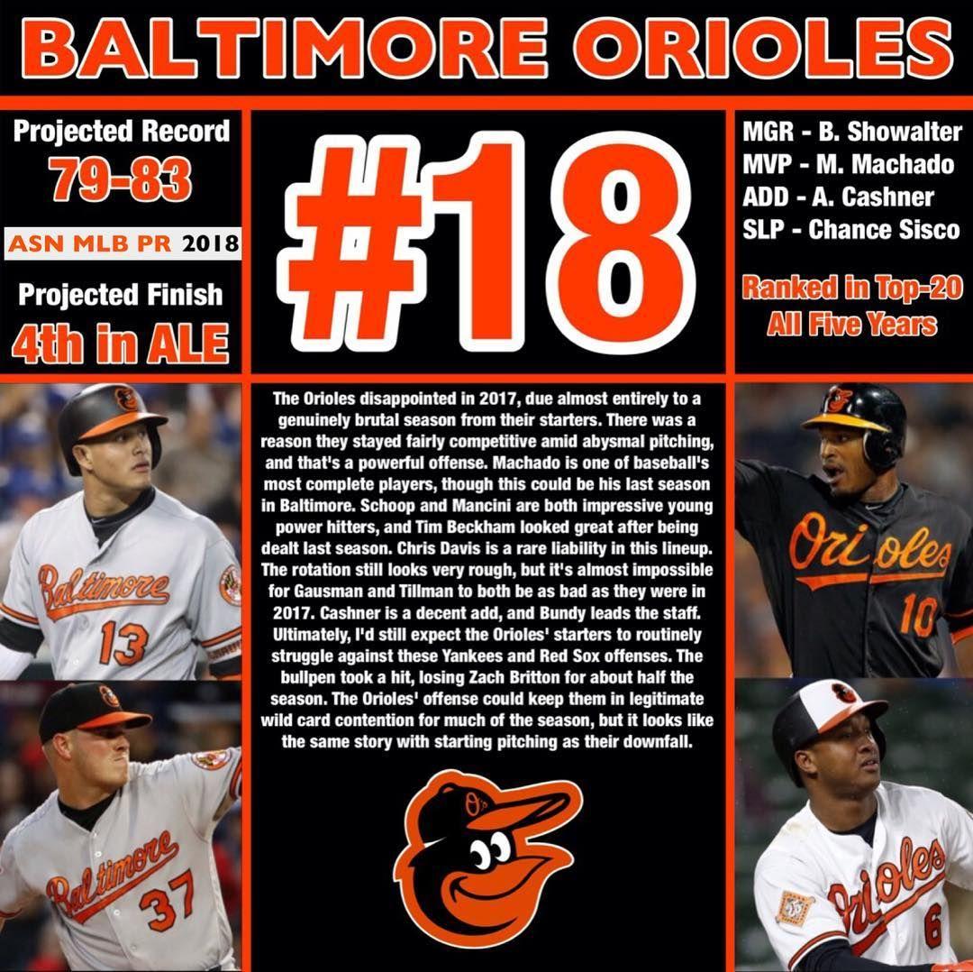 Pin On Baltimore Orioles