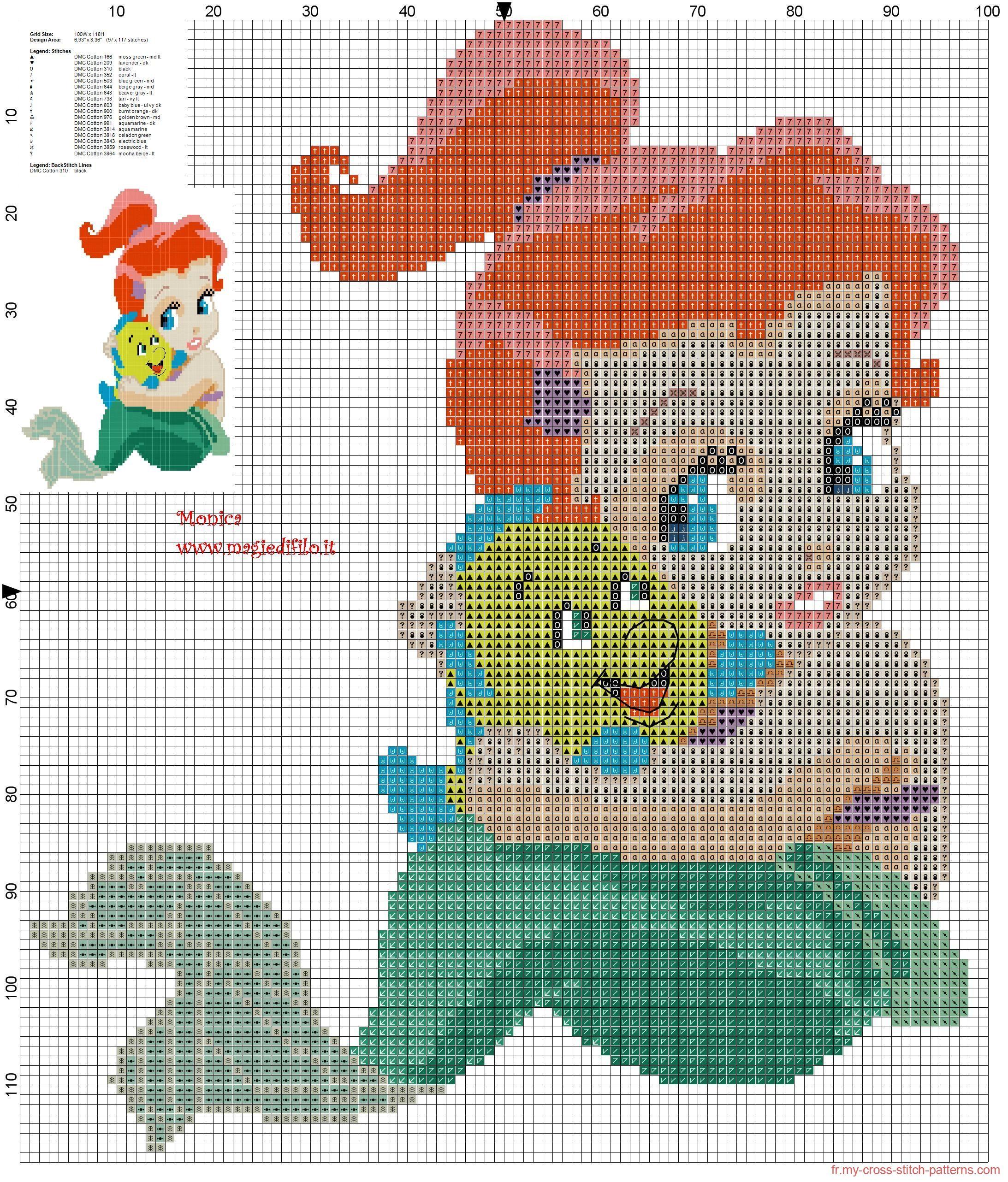 Nouveau Coloriage De Ariel La Petite Sirène A Imprimer