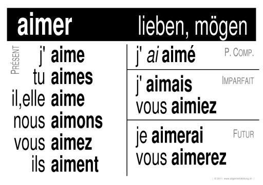 Franzosisch Lernplakate Wissensposter Verbe Aimer 8500 Ubungen Arbeitsblatter Ratsel Quiz Tests Puzzles Franzosisch Lernen Lernen Franzosisch Stunde