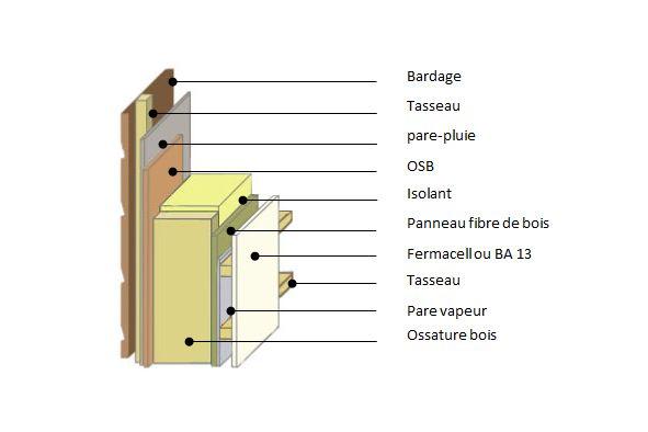 Afficher l 39 image d 39 origine materiaux pinterest for Epaisseur mur interieur