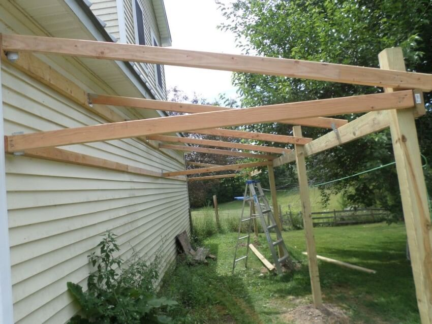 How to Build a LeanTo Shed in 5 Easy Steps Lean to shed