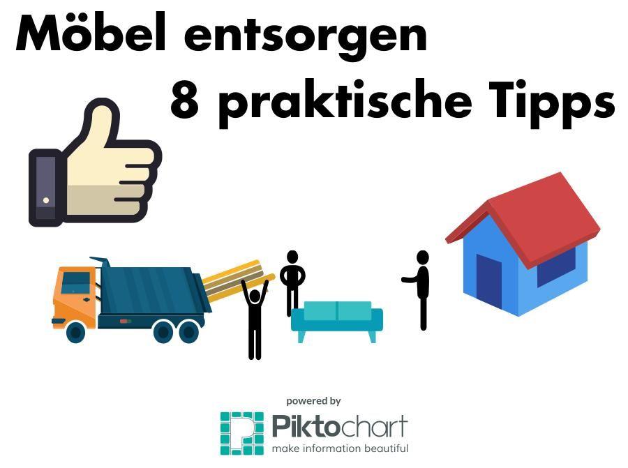 möbel #entsorgen #tipps #sperrmüll #altes #sofa #spenden ...