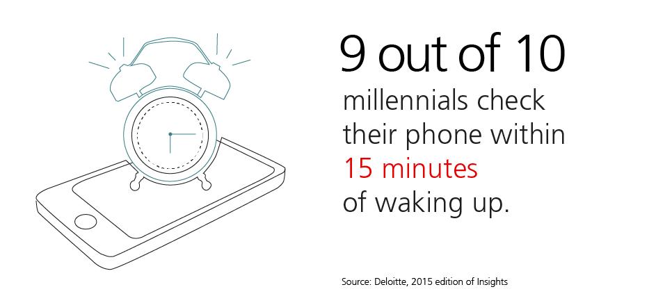 Wake Tech 2022 2023 Calendar.Tech Obsessed Millennials Wealth Management Investing