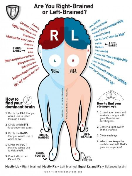 graphic regarding Left Brain Right Brain Test Printable known as Pin upon Things