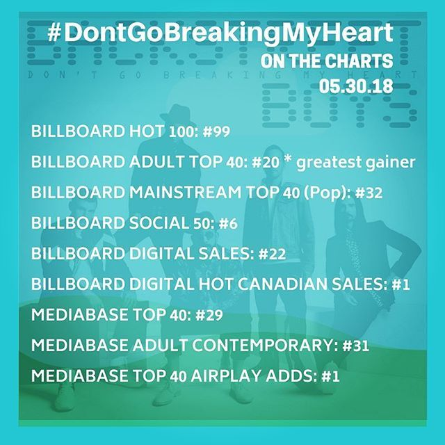 Something also Billboard adult top 40