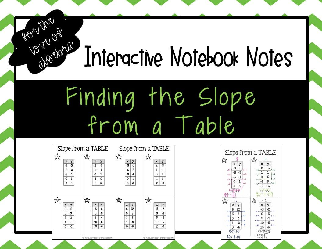 Finding The Slope From A Table Interactive Notebook Notes Gse Alg 1 Interactive Notebooks Teaching Algebra Algebra Teacher
