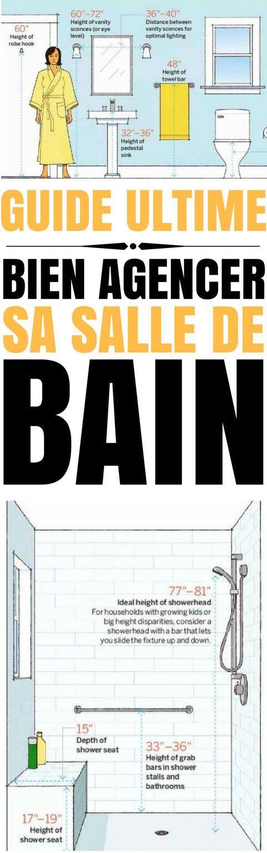 Comment bien aménager sa salle de bain (avec longueur  largeur - Plan Maison En Longueur