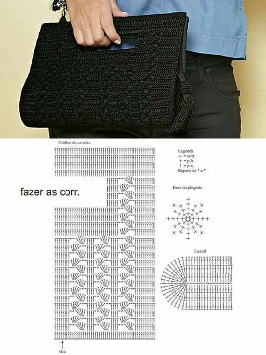 pingl par claude sur claude sac main en crochet sac macram et sac tricot. Black Bedroom Furniture Sets. Home Design Ideas