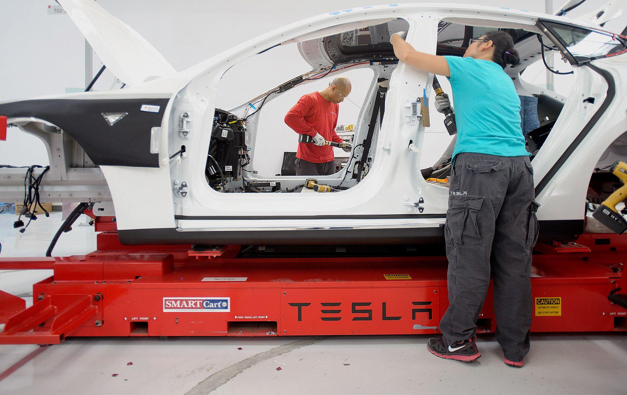 SupremeCapitalGroup on Tesla electric car, Innovation