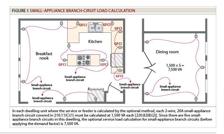 Related image | architectural reference | Pinterest | Coding ...