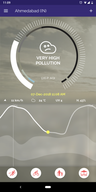 The 7 Best Apps and Sites to Check Air Quality Anywhere in