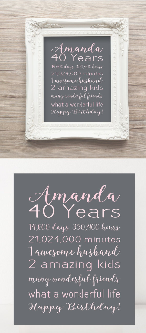 40th Birthday Gift 40 Years Old Birthday Party Gift Personalized