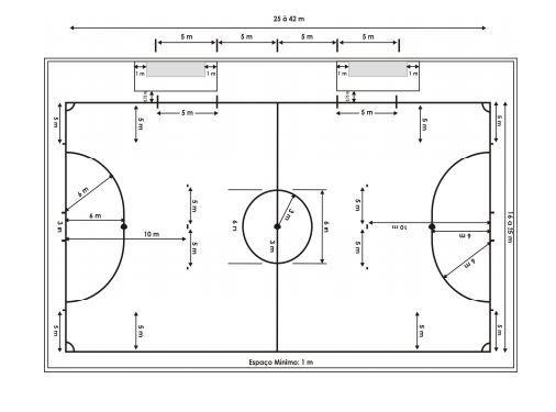 Fundamentos Do Futsal Regras Historia Futsal Regras Trabalho